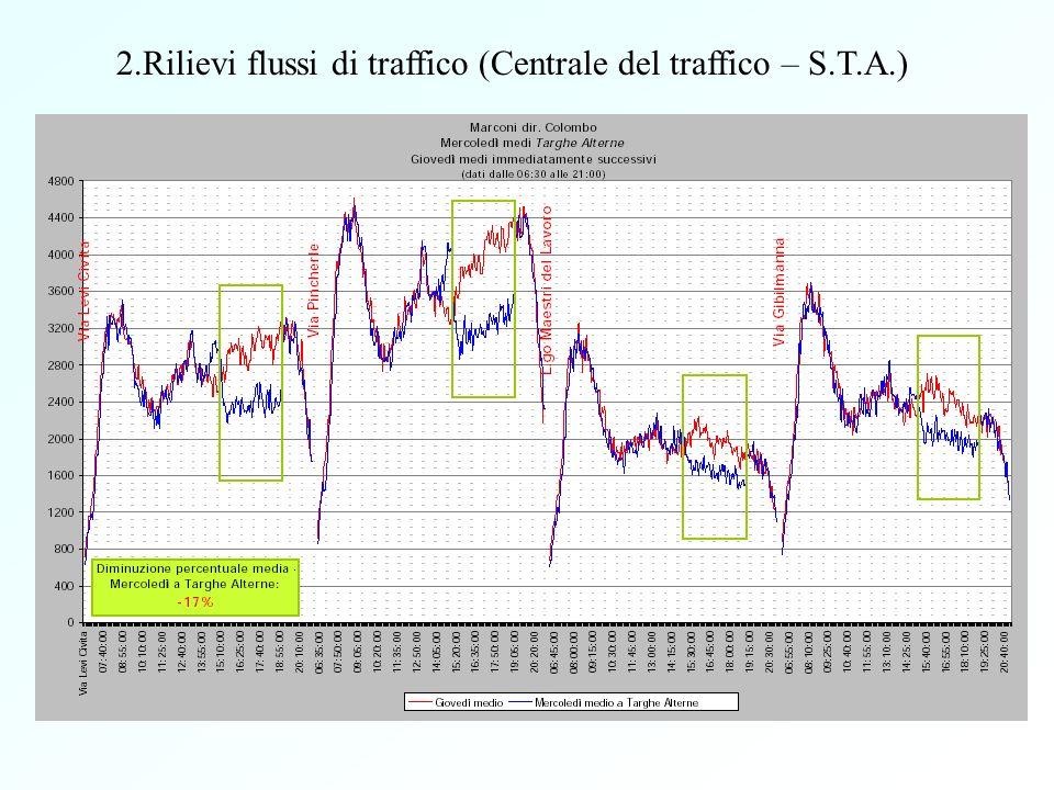 1.Rilievi flussi di traffico (Centrale del traffico – S.T.A.)