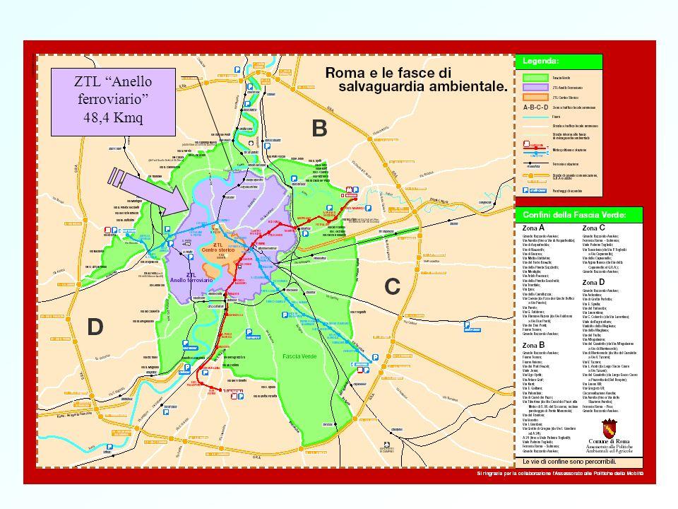 Andamento della concentrazione del CO nelle 4 stazioni di monitoraggio considerate