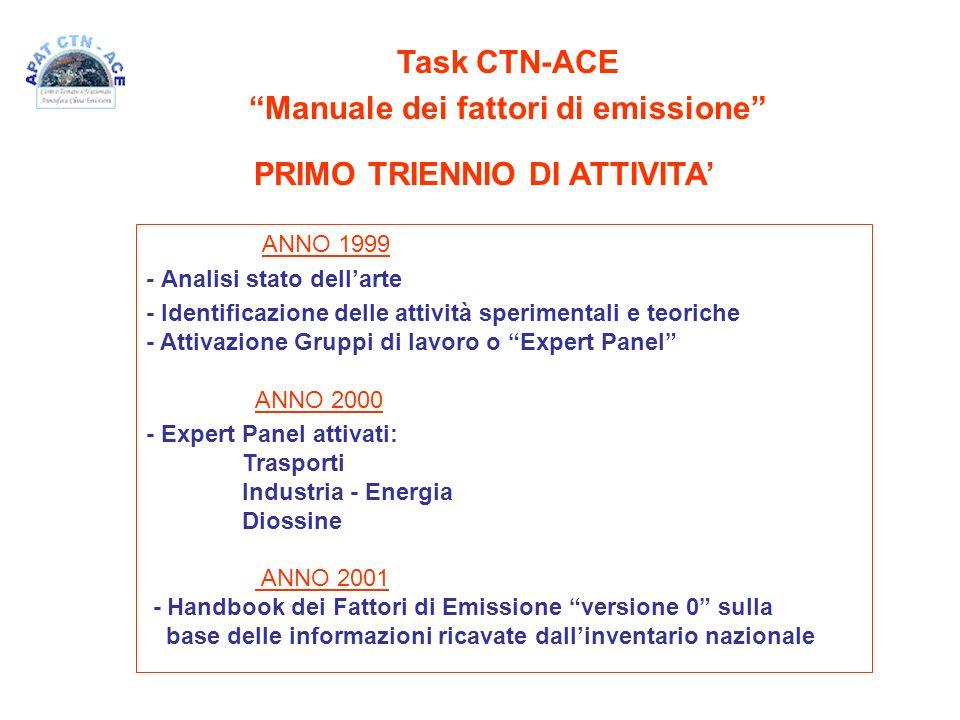 Task CTN-ACE Manuale dei fattori di emissione ANNO 1999 - Analisi stato dellarte - Identificazione delle attività sperimentali e teoriche - Attivazion