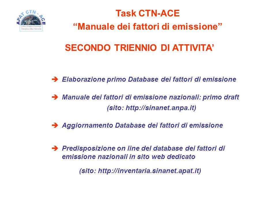 Task CTN-ACE Manuale dei fattori di emissione Elaborazione primo Database dei fattori di emissione Manuale dei fattori di emissione nazionali: primo draft (sito: http://sinanet.anpa.it) Aggiornamento Database dei fattori di emissione Predisposizione on line del database dei fattori di emissione nazionali in sito web dedicato (sito: http://inventaria.sinanet.apat.it) SECONDO TRIENNIO DI ATTIVITA