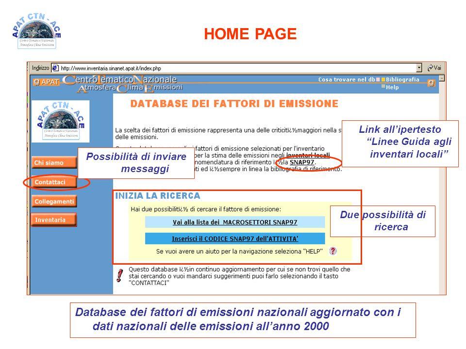 HOME PAGE Database dei fattori di emissioni nazionali aggiornato con i dati nazionali delle emissioni allanno 2000 Link allipertesto Linee Guida agli inventari locali Possibilità di inviare messaggi Due possibilità di ricerca