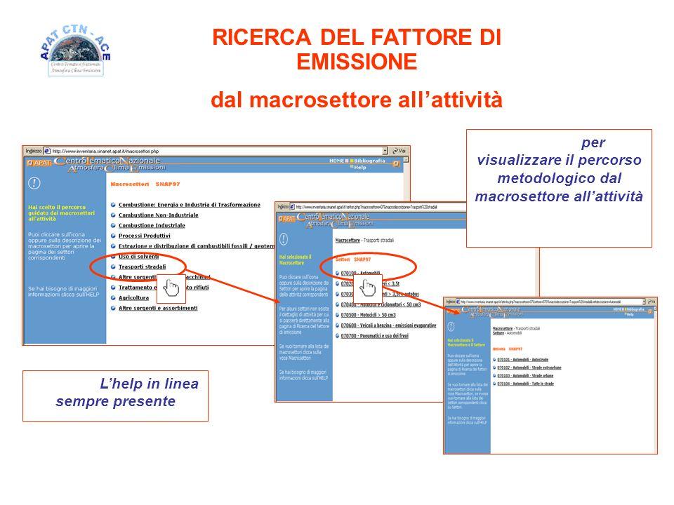 RICERCA DEL FATTORE DI EMISSIONE dal macrosettore allattività per visualizzare il percorso metodologico dal macrosettore allattività Lhelp in linea se