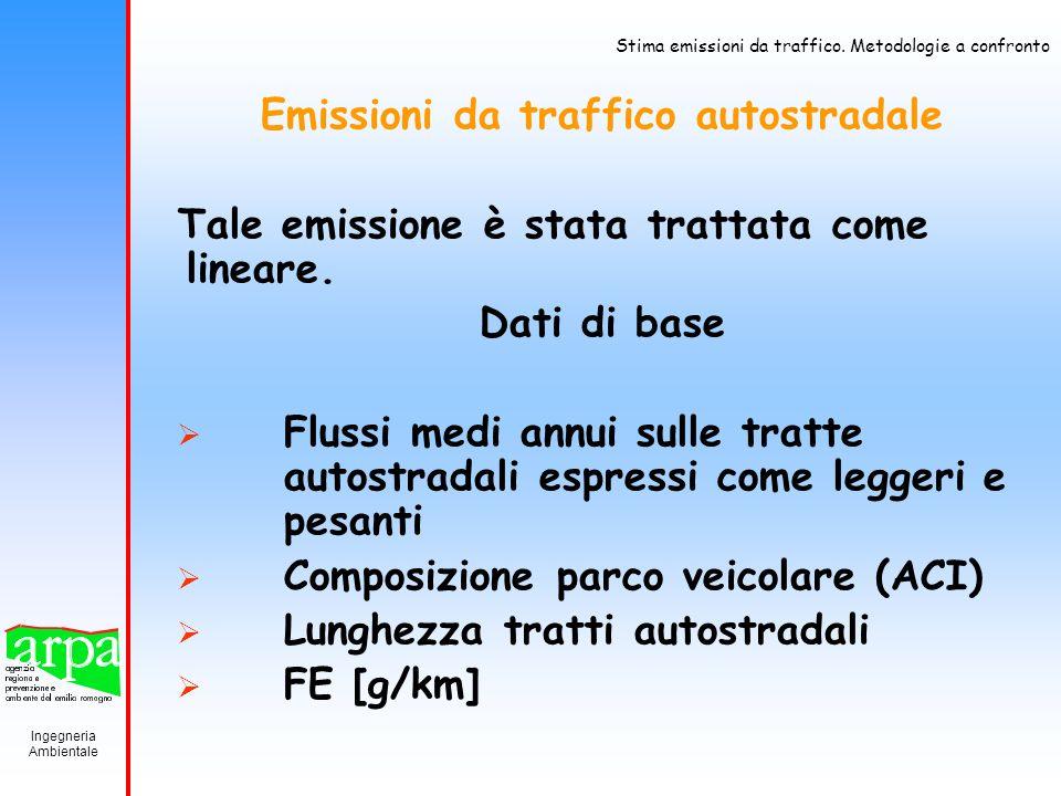 Ingegneria Ambientale Stima emissioni da traffico. Metodologie a confronto Emissioni da traffico autostradale Tale emissione è stata trattata come lin