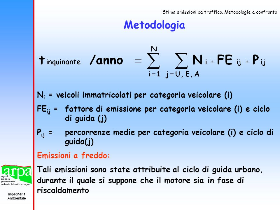 Ingegneria Ambientale Stima emissioni da traffico. Metodologie a confronto Metodologia N i = veicoli immatricolati per categoria veicolare (i) FE ij =