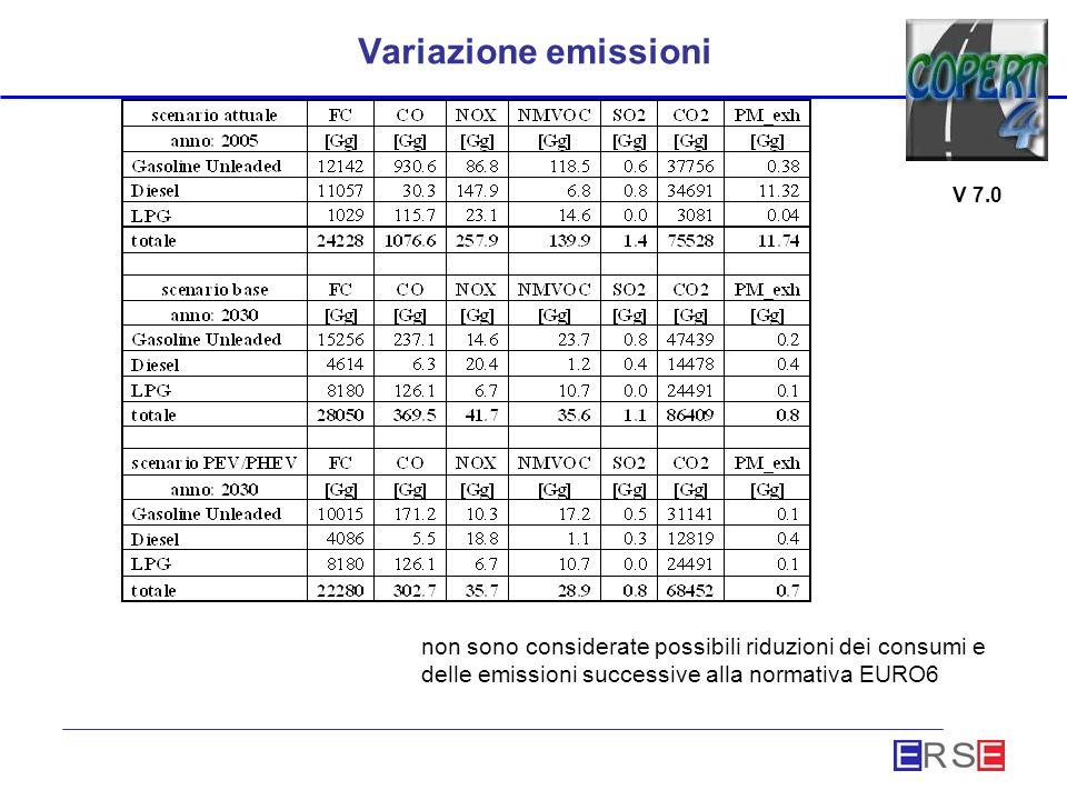 Variazione emissioni non sono considerate possibili riduzioni dei consumi e delle emissioni successive alla normativa EURO6 V 7.0