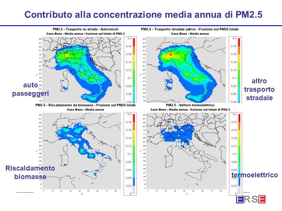 Contributo alla concentrazione media annua di PM2.5 auto passeggeri Riscaldamento biomasse altro trasporto stradale termoelettrico