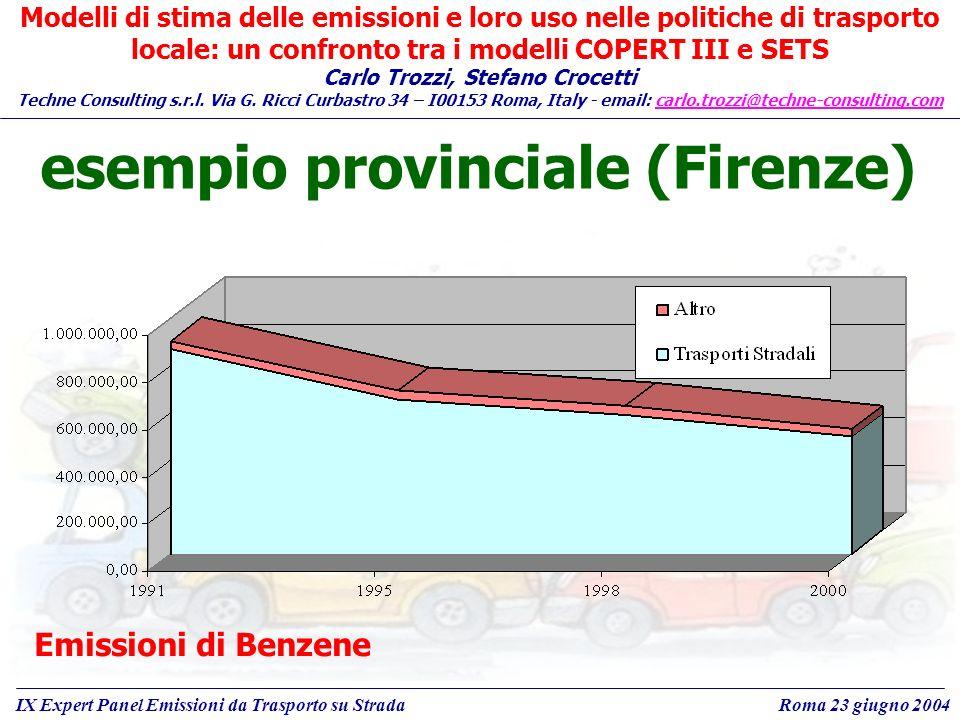 Modelli di stima delle emissioni e loro uso nelle politiche di trasporto locale: un confronto tra i modelli COPERT III e SETS Carlo Trozzi, Stefano Crocetti Techne Consulting s.r.l.