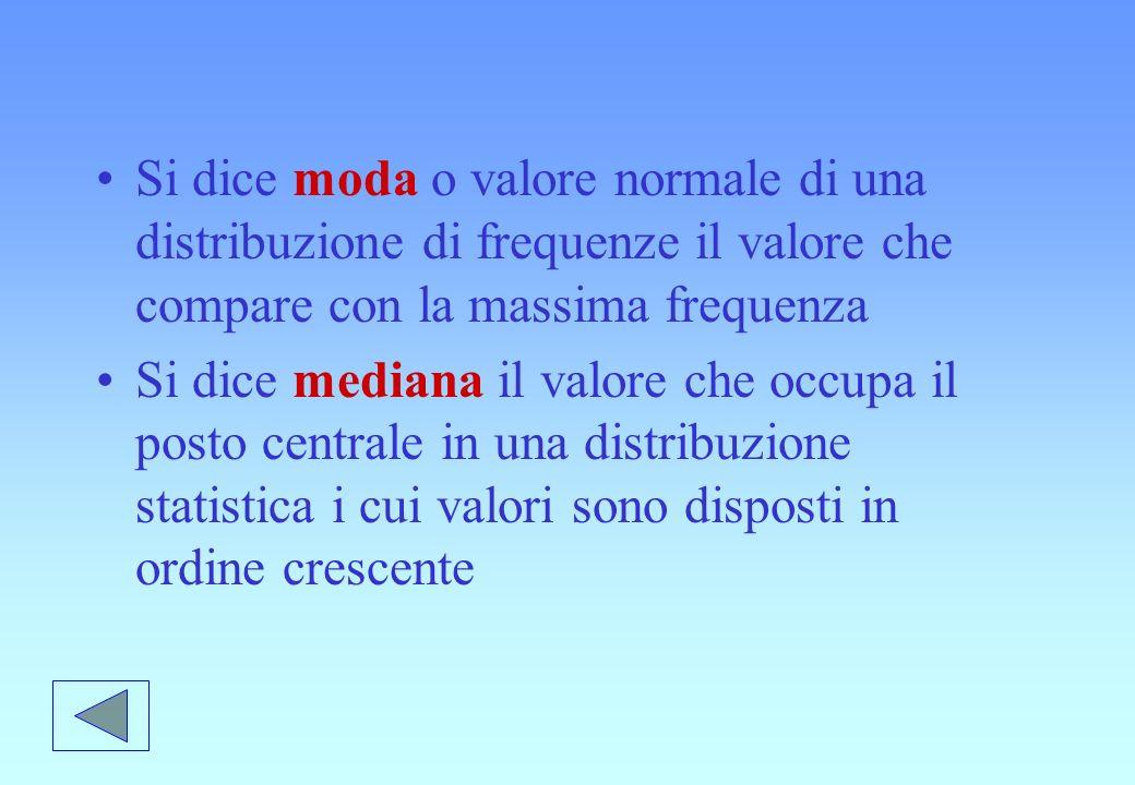 Si dice moda o valore normale di una distribuzione di frequenze il valore che compare con la massima frequenza Si dice mediana il valore che occupa il posto centrale in una distribuzione statistica i cui valori sono disposti in ordine crescente
