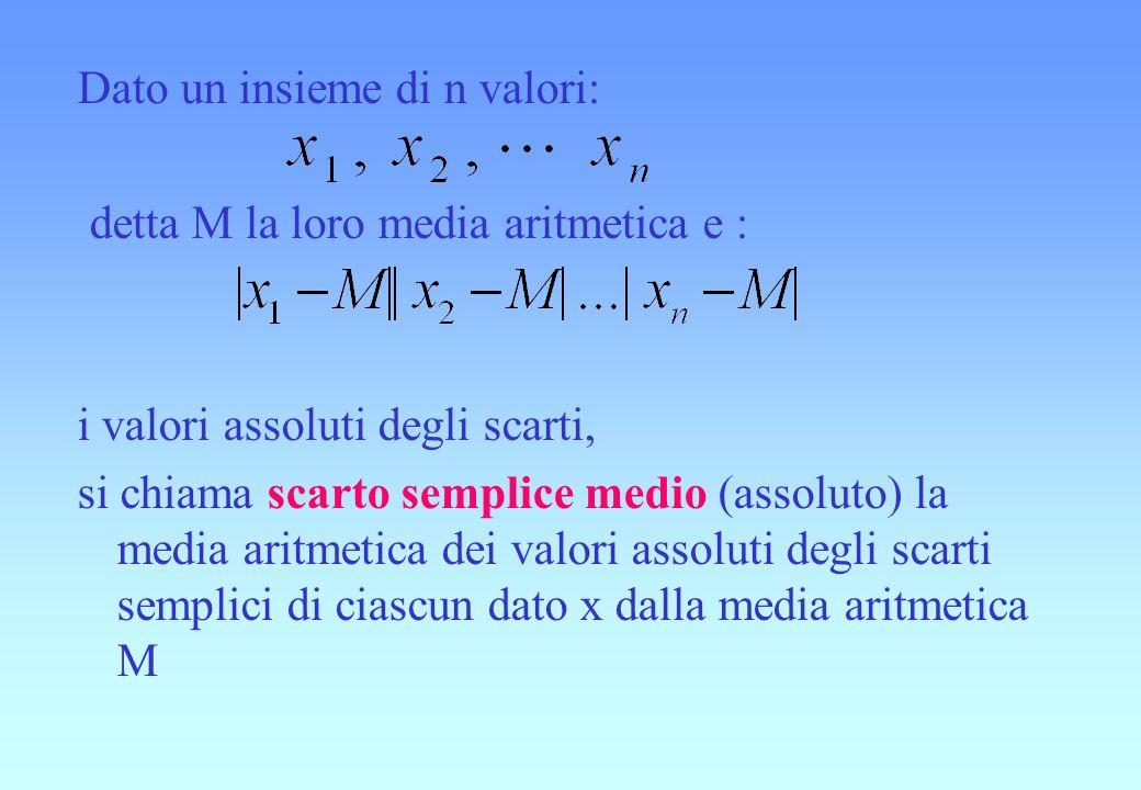 Dato un insieme di n valori: detta M la loro media aritmetica e : i valori assoluti degli scarti, si chiama scarto semplice medio (assoluto) la media aritmetica dei valori assoluti degli scarti semplici di ciascun dato x dalla media aritmetica M