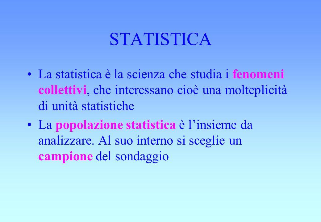 STATISTICA La statistica è la scienza che studia i fenomeni collettivi, che interessano cioè una molteplicità di unità statistiche La popolazione statistica è linsieme da analizzare.