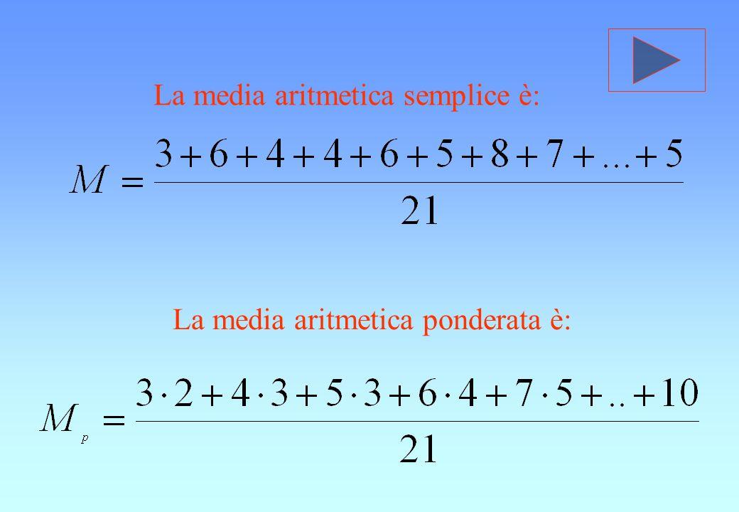 La media aritmetica semplice è: La media aritmetica ponderata è: