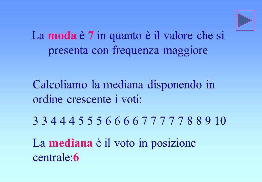 La moda è 7 in quanto è il valore che si presenta con frequenza maggiore Calcoliamo la mediana disponendo in ordine crescente i voti: 3 3 4 4 4 5 5 5 6 6 6 6 7 7 7 7 7 8 8 9 10 La mediana è il voto in posizione centrale:6