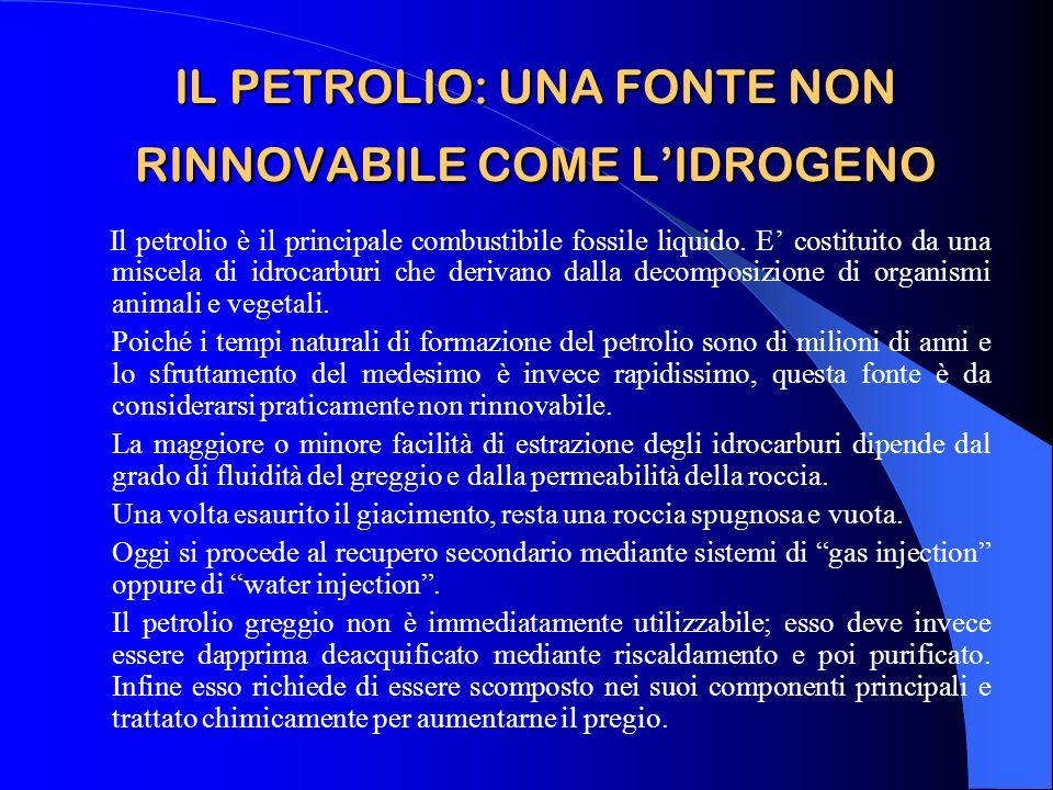 IL PETROLIO: UNA FONTE NON RINNOVABILE COME LIDROGENO Il petrolio è il principale combustibile fossile liquido. E costituito da una miscela di idrocar