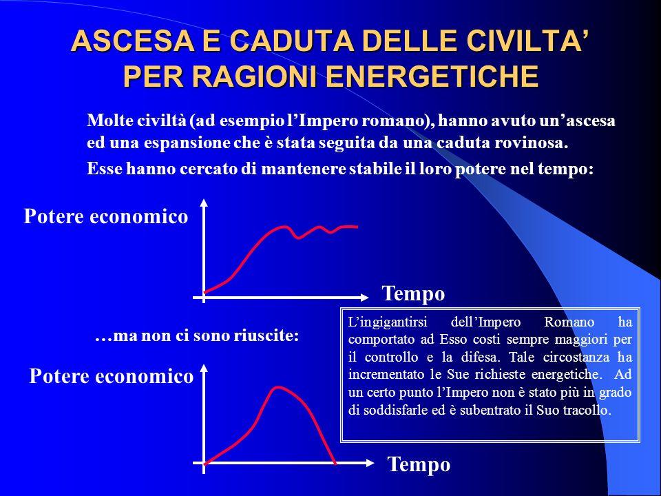 ASCESA E CADUTA DELLE CIVILTA PER RAGIONI ENERGETICHE Molte civiltà (ad esempio lImpero romano), hanno avuto unascesa ed una espansione che è stata se