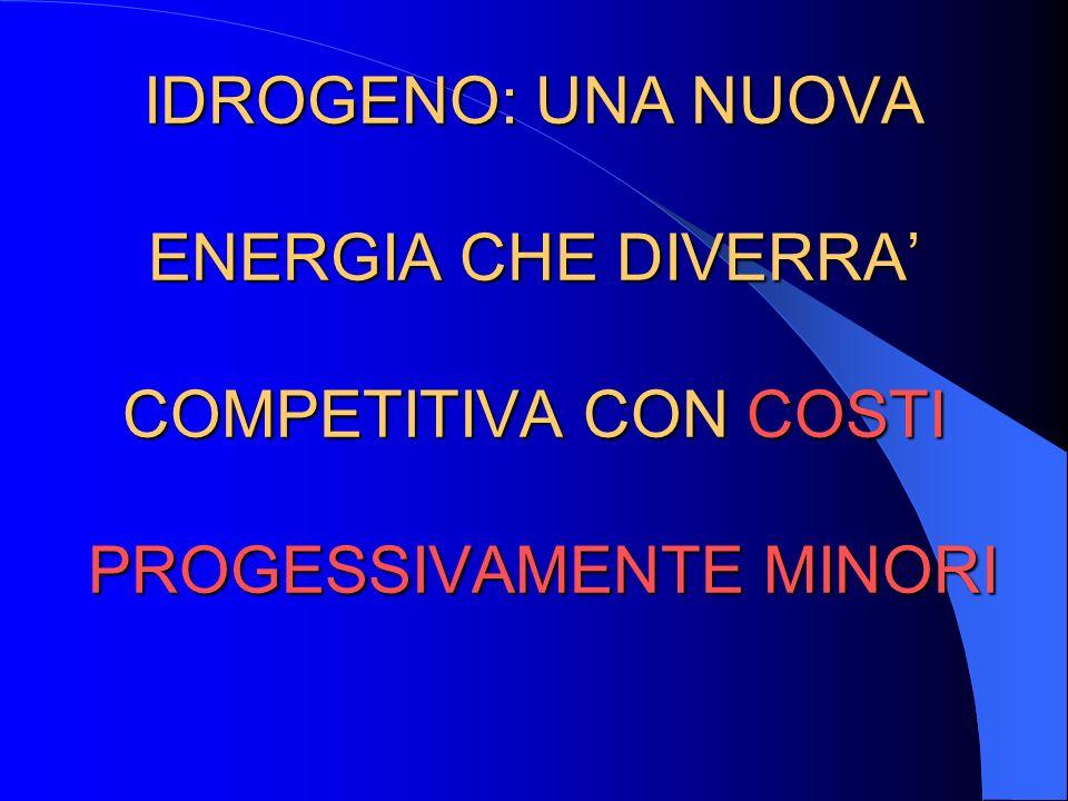 IDROGENO: UNA NUOVA ENERGIA CHE DIVERRA COMPETITIVA CON COSTI PROGESSIVAMENTE MINORI