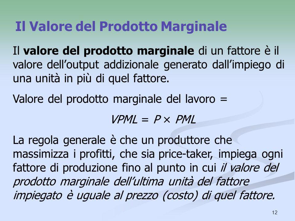 12 Il Valore del Prodotto Marginale Il valore del prodotto marginale di un fattore è il valore delloutput addizionale generato dallimpiego di una unit
