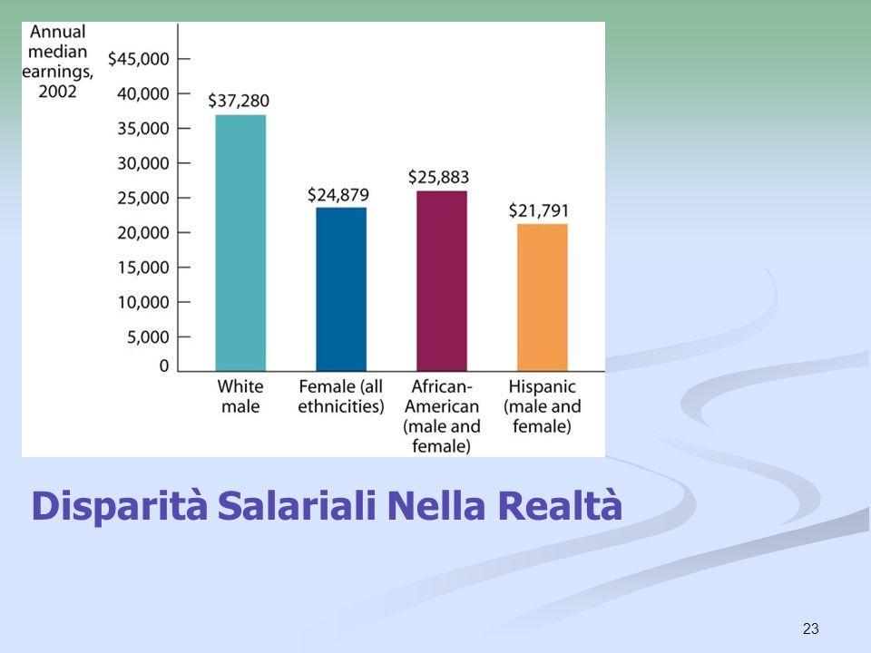 23 Disparità Salariali Nella Realtà