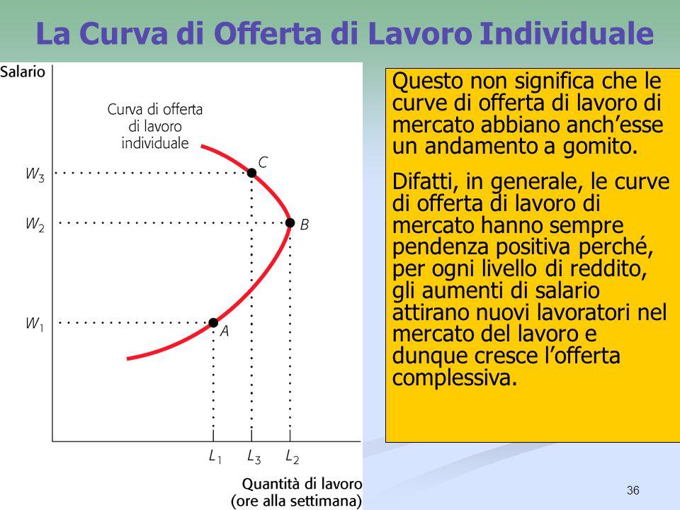 36 La Curva di Offerta di Lavoro Individuale Gli economisti ritengono che leffetto sostituzione prevale per bassi livelli di reddito (curva di offerta