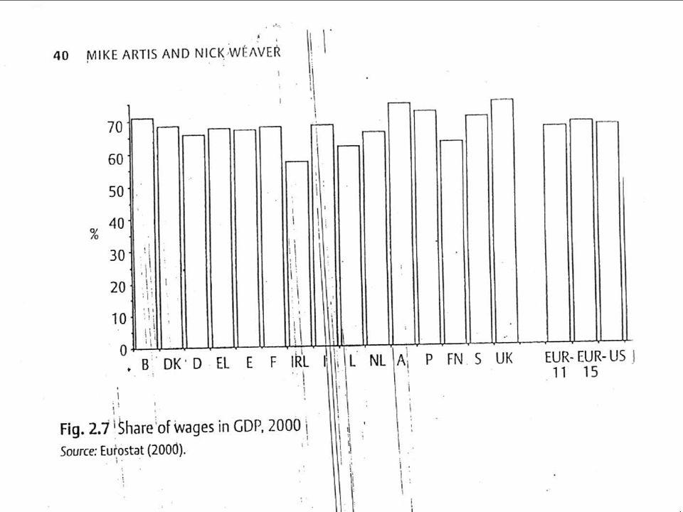 19 Equilibrio nel Mercato del Lavoro Ogni impresa assumerà lavoratori fino al punto in cui il valore del prodotto marginale del lavoro è uguale al salario di equilibrio.