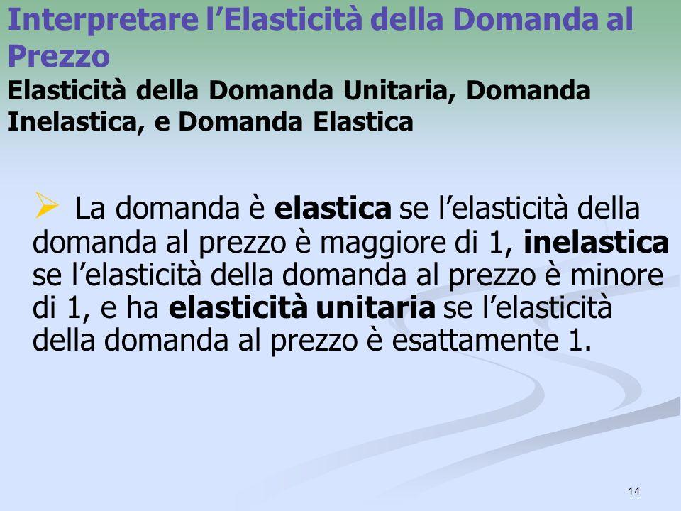 14 Interpretare lElasticità della Domanda al Prezzo Elasticità della Domanda Unitaria, Domanda Inelastica, e Domanda Elastica La domanda è elastica se