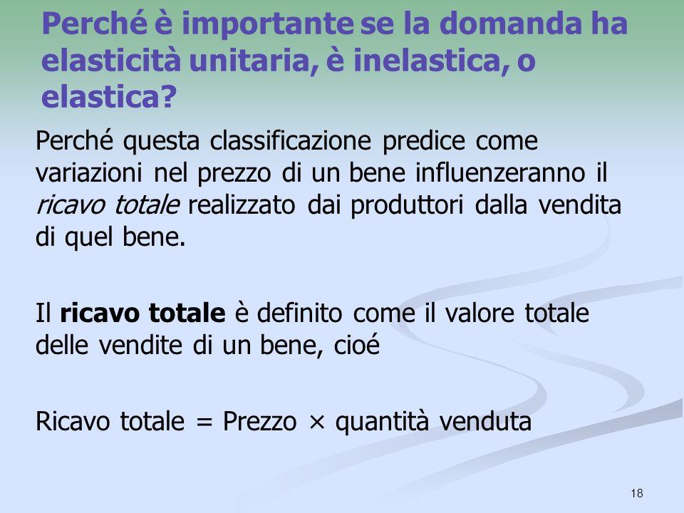 18 Perché è importante se la domanda ha elasticità unitaria, è inelastica, o elastica? Perché questa classificazione predice come variazioni nel prezz