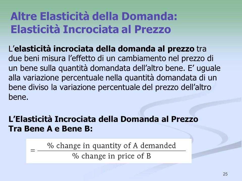 25 Altre Elasticità della Domanda: Elasticità Incrociata al Prezzo Lelasticità incrociata della domanda al prezzo tra due beni misura leffetto di un c