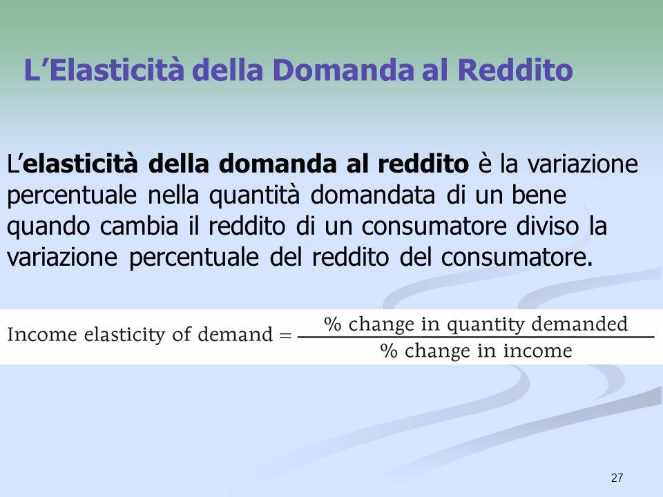 27 LElasticità della Domanda al Reddito Lelasticità della domanda al reddito è la variazione percentuale nella quantità domandata di un bene quando ca