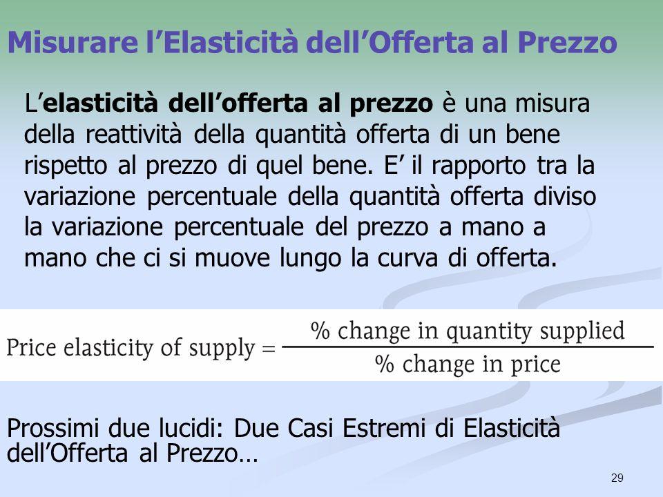 29 Misurare lElasticità dellOfferta al Prezzo Lelasticità dellofferta al prezzo è una misura della reattività della quantità offerta di un bene rispet