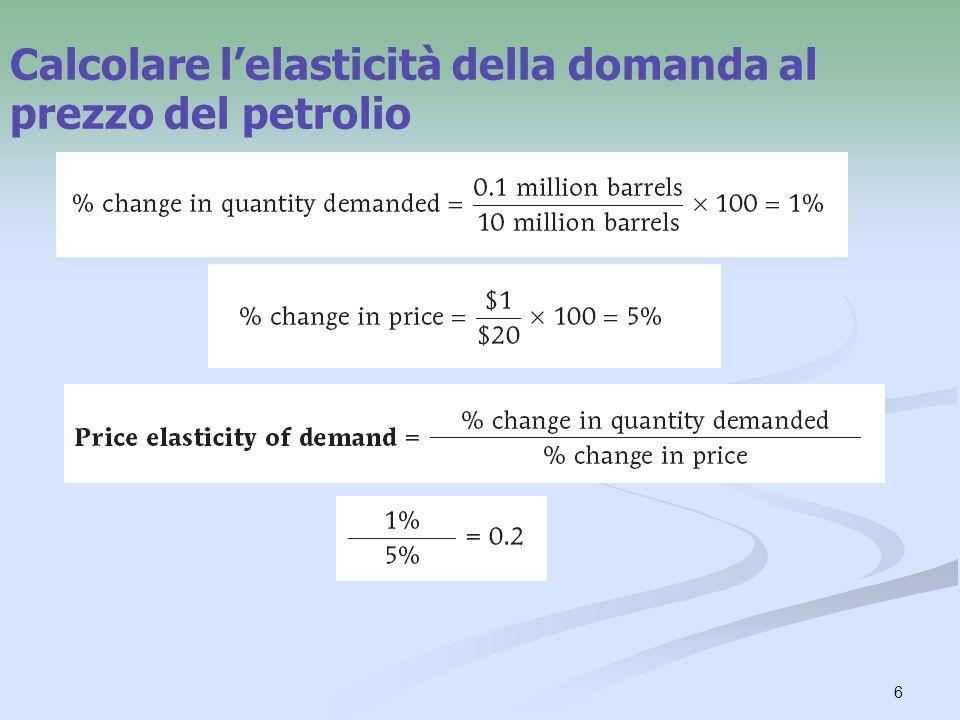 6 Calcolare lelasticità della domanda al prezzo del petrolio