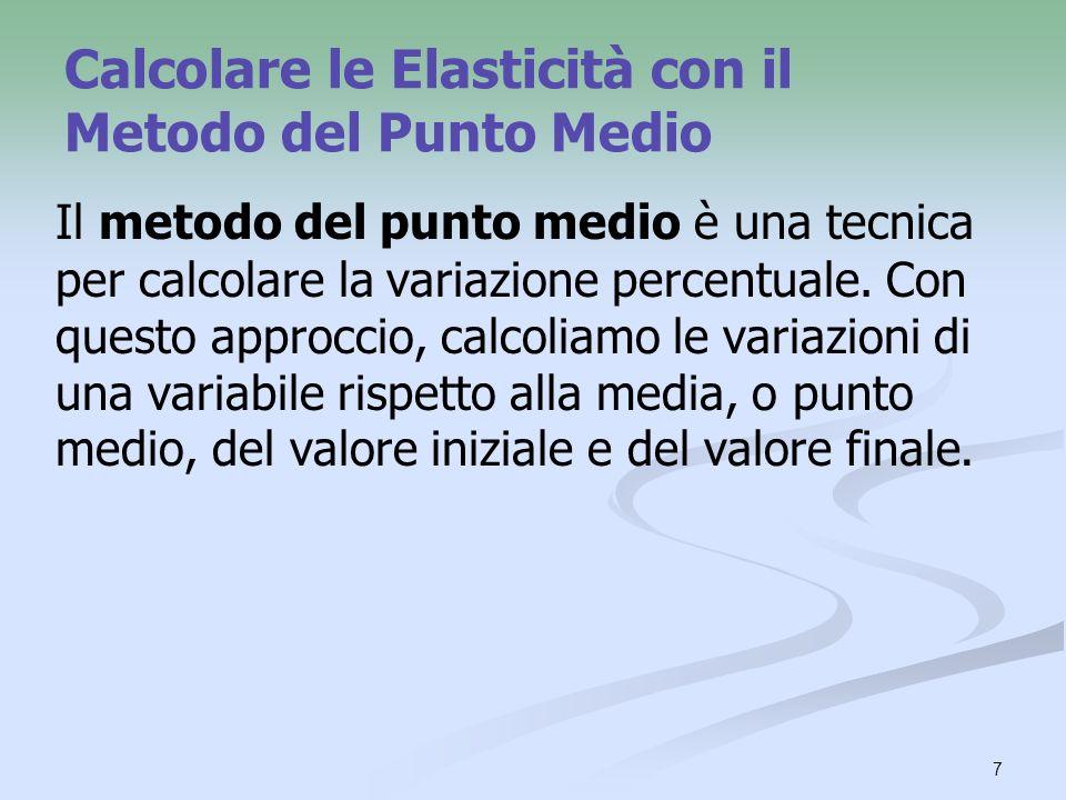 7 Calcolare le Elasticità con il Metodo del Punto Medio Il metodo del punto medio è una tecnica per calcolare la variazione percentuale. Con questo ap