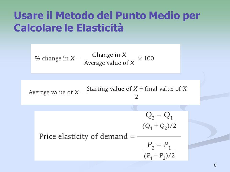 9 Usare il Metodo del Punto Medio per Calcolare le Elasticità – esempio numerico = %20 = 1
