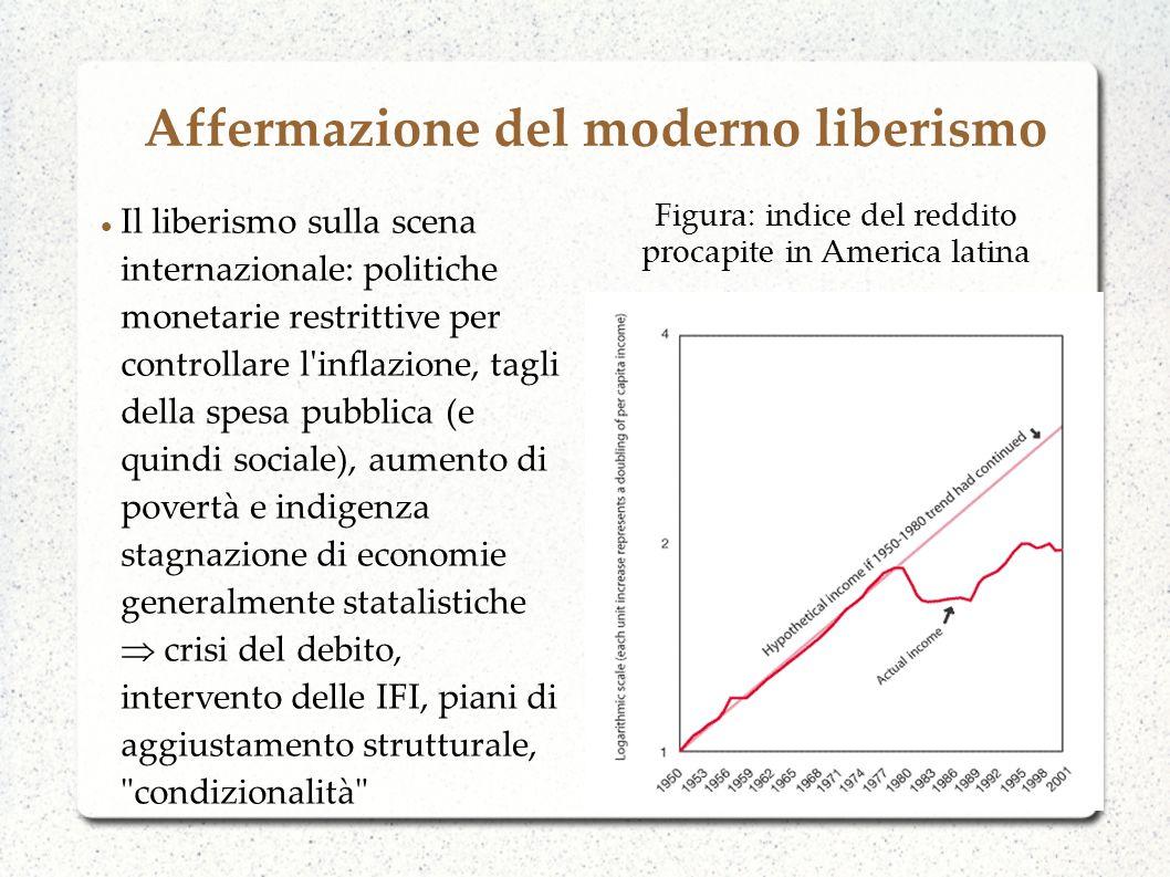 Affermazione del moderno liberismo Il liberismo sulla scena internazionale: politiche monetarie restrittive per controllare l'inflazione, tagli della