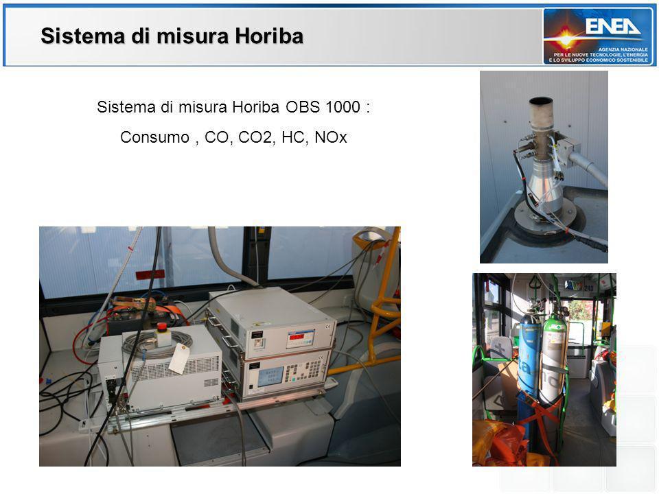 Sistema di misura Horiba OBS 1000 : Consumo, CO, CO2, HC, NOx Sistema di misura Horiba