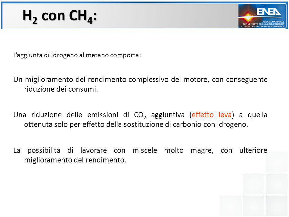Laggiunta di idrogeno al metano comporta: Un miglioramento del rendimento complessivo del motore, con conseguente riduzione dei consumi. Una riduzione