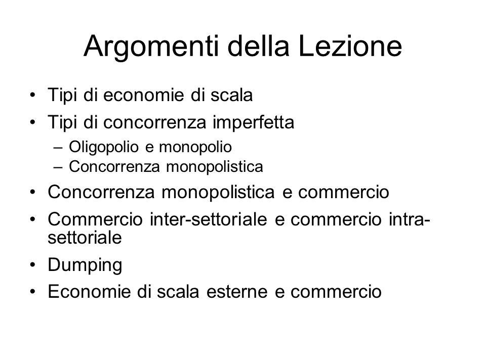 Argomenti della Lezione Tipi di economie di scala Tipi di concorrenza imperfetta –Oligopolio e monopolio –Concorrenza monopolistica Concorrenza monopo