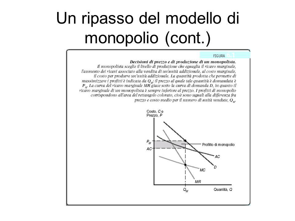 Un ripasso del modello di monopolio (cont.)