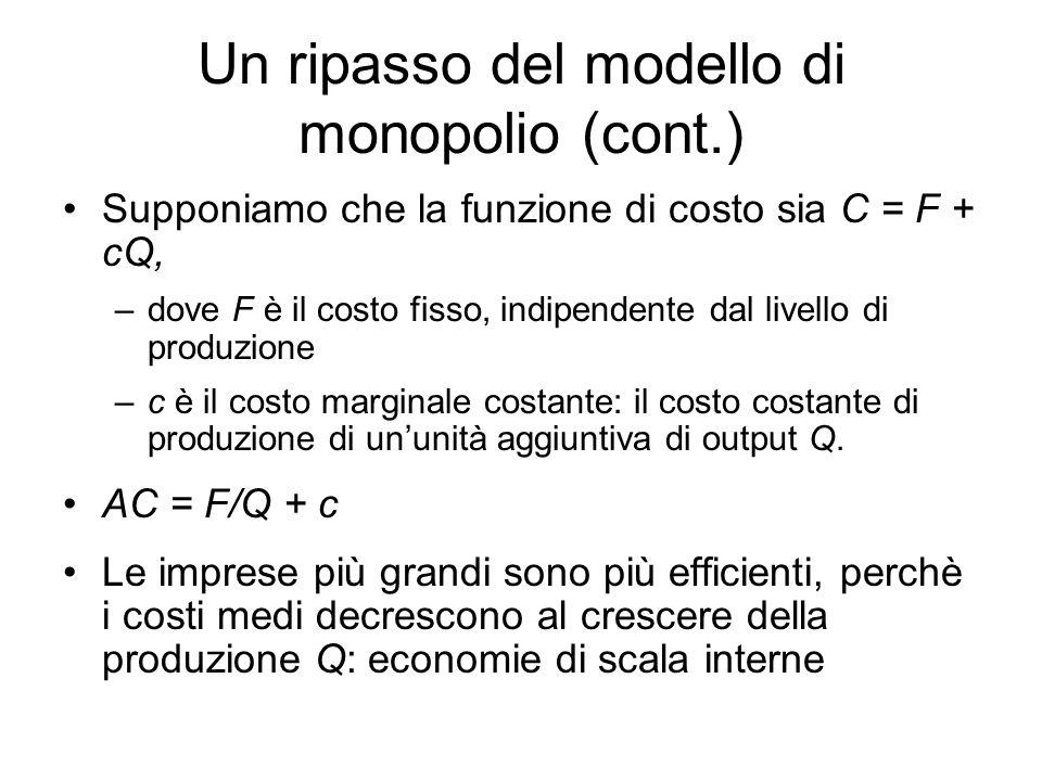 Un ripasso del modello di monopolio (cont.) Supponiamo che la funzione di costo sia C = F + cQ, –dove F è il costo fisso, indipendente dal livello di