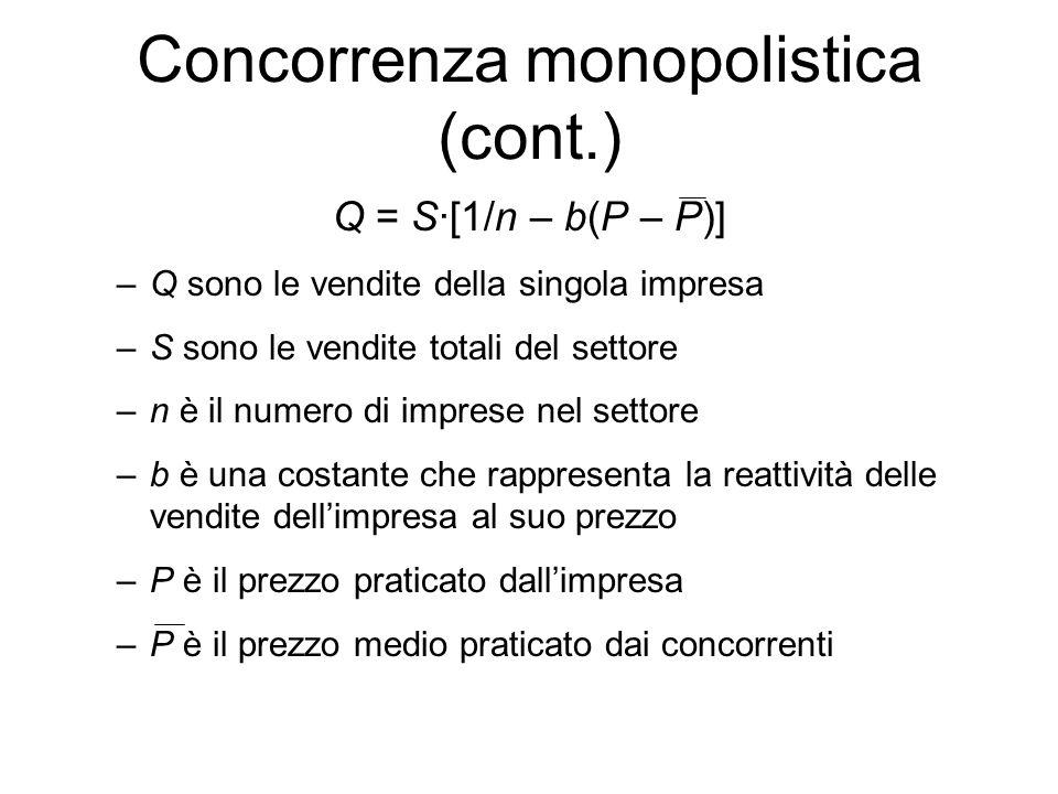 Concorrenza monopolistica (cont.) Q = S[1/n – b(P – P)] –Q sono le vendite della singola impresa –S sono le vendite totali del settore –n è il numero