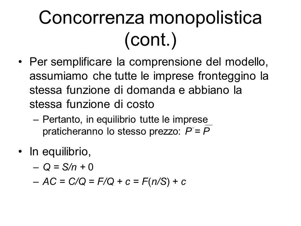 Concorrenza monopolistica (cont.) Per semplificare la comprensione del modello, assumiamo che tutte le imprese fronteggino la stessa funzione di doman