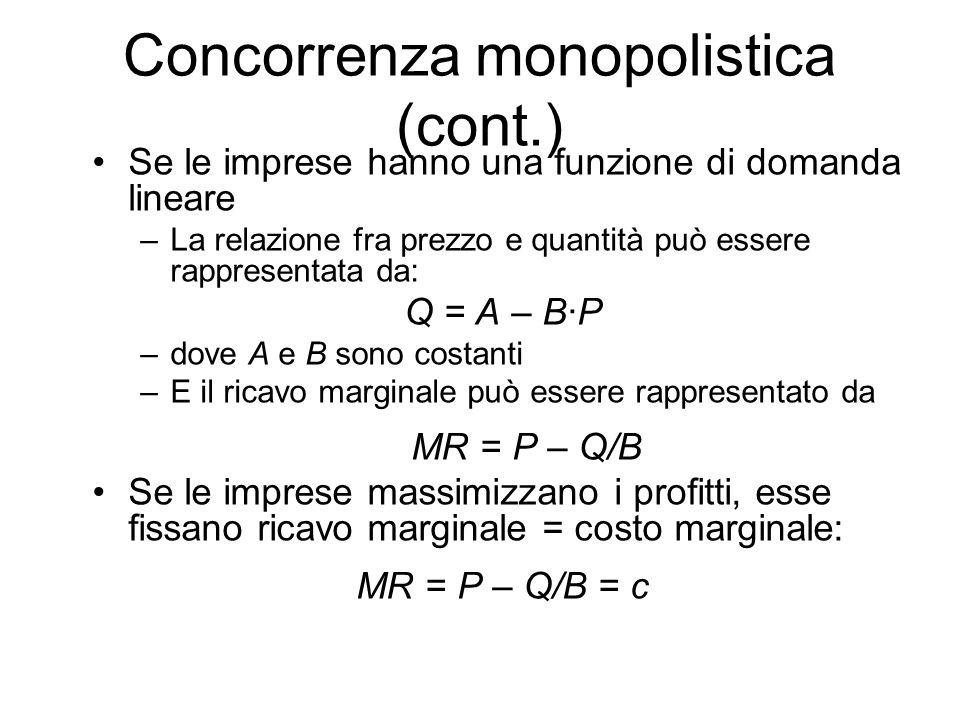 Concorrenza monopolistica (cont.) Se le imprese hanno una funzione di domanda lineare –La relazione fra prezzo e quantità può essere rappresentata da: