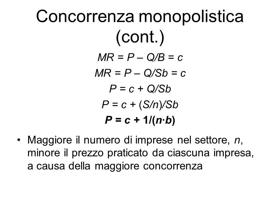 Concorrenza monopolistica (cont.) MR = P – Q/B = c MR = P – Q/Sb = c P = c + Q/Sb P = c + (S/n)/Sb P = c + 1/(nb) Maggiore il numero di imprese nel se