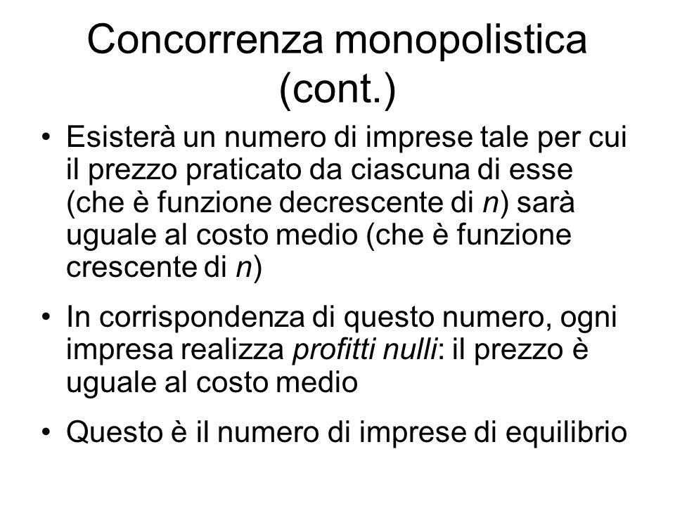 Concorrenza monopolistica (cont.) Esisterà un numero di imprese tale per cui il prezzo praticato da ciascuna di esse (che è funzione decrescente di n)
