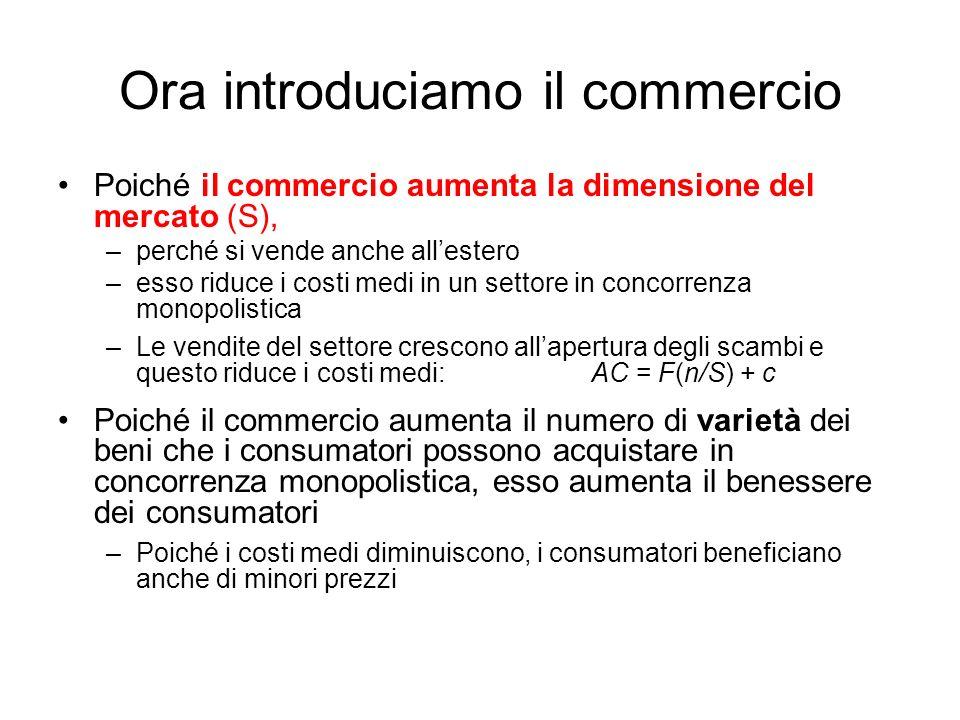 Ora introduciamo il commercio Poiché il commercio aumenta la dimensione del mercato (S), –perché si vende anche allestero –esso riduce i costi medi in