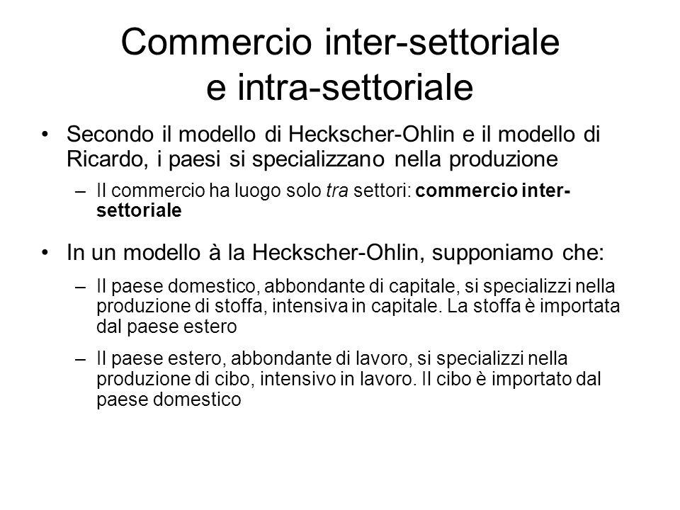 Commercio inter-settoriale e intra-settoriale Secondo il modello di Heckscher-Ohlin e il modello di Ricardo, i paesi si specializzano nella produzione