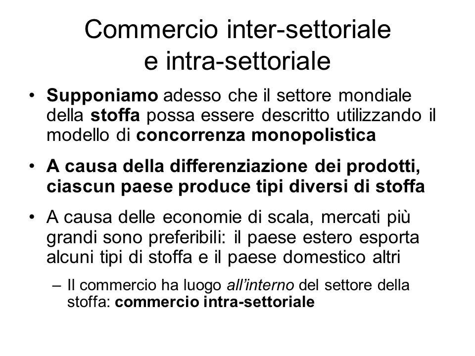 Supponiamo adesso che il settore mondiale della stoffa possa essere descritto utilizzando il modello di concorrenza monopolistica A causa della differ