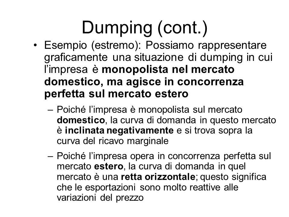 Dumping (cont.) Esempio (estremo): Possiamo rappresentare graficamente una situazione di dumping in cui limpresa è monopolista nel mercato domestico,