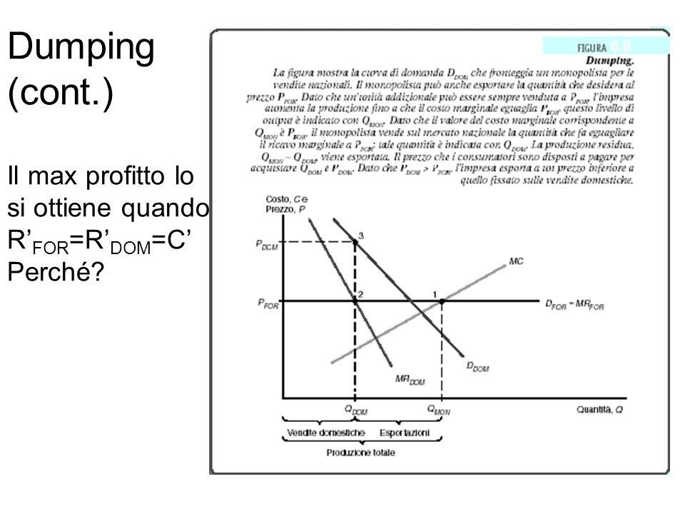 Dumping (cont.) Il max profitto lo si ottiene quando R FOR =R DOM =C Perché?