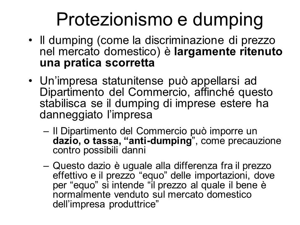 Protezionismo e dumping Il dumping (come la discriminazione di prezzo nel mercato domestico) è largamente ritenuto una pratica scorretta Unimpresa sta