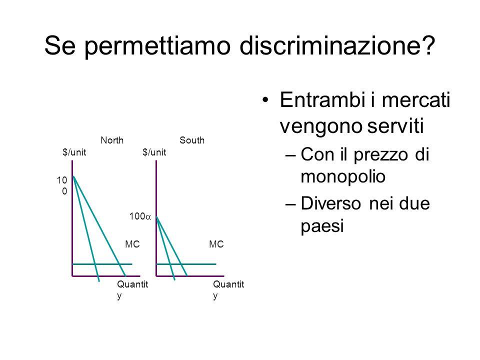 Se permettiamo discriminazione? Entrambi i mercati vengono serviti –Con il prezzo di monopolio –Diverso nei due paesi $/unit NorthSouth Quantit y 10 0