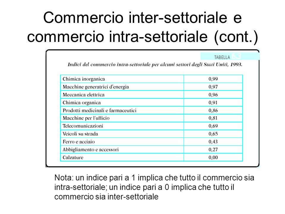 Commercio inter-settoriale e commercio intra-settoriale (cont.) Nota: un indice pari a 1 implica che tutto il commercio sia intra-settoriale; un indic